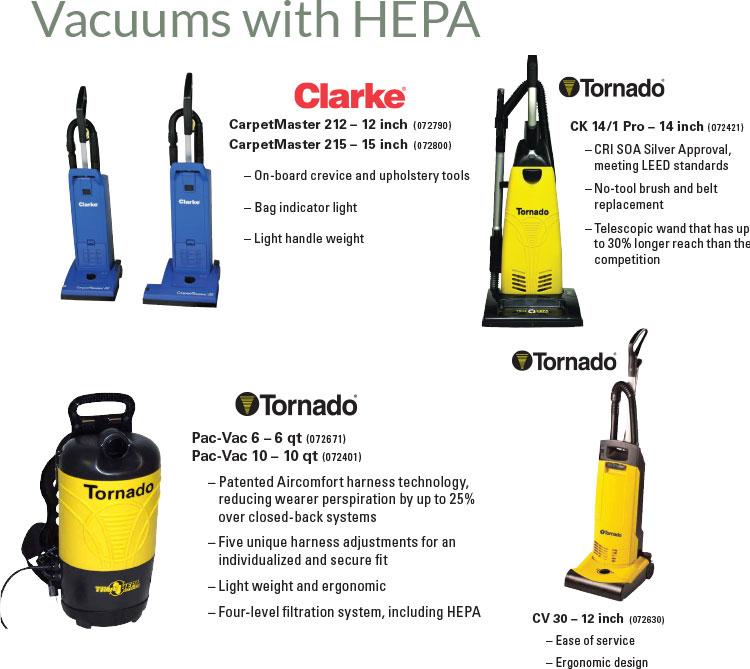 vacuumsHEPA