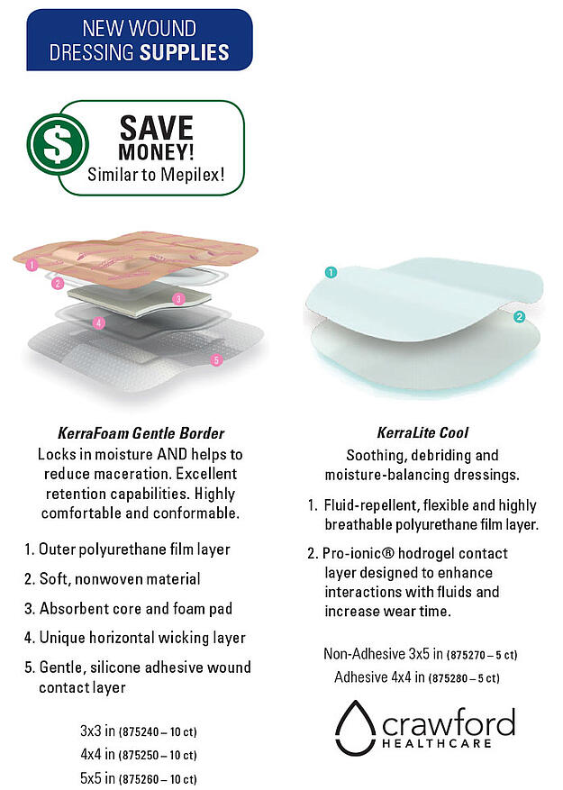 Wound Care Skills Medical Supplies To Help