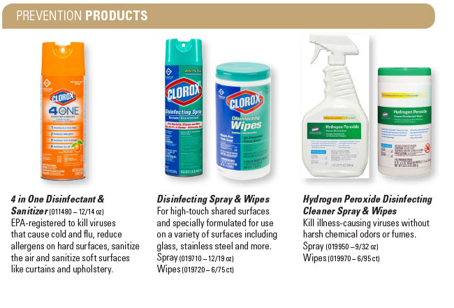 PREVENTIONproducts