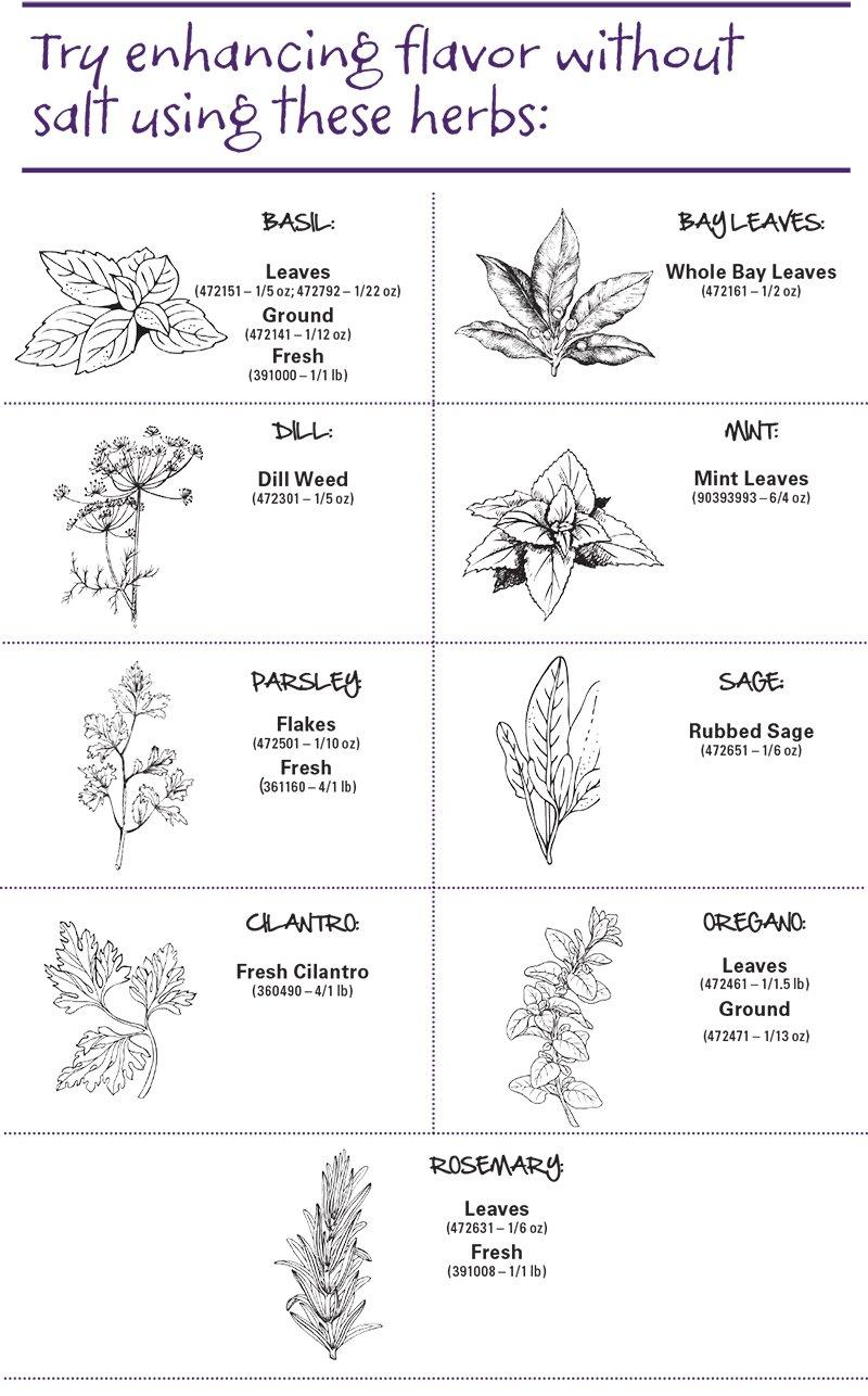 Health_Herbs