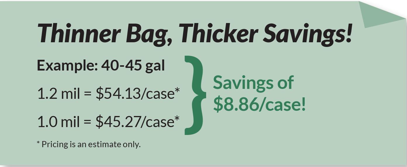 Supplies_SavingsChart2
