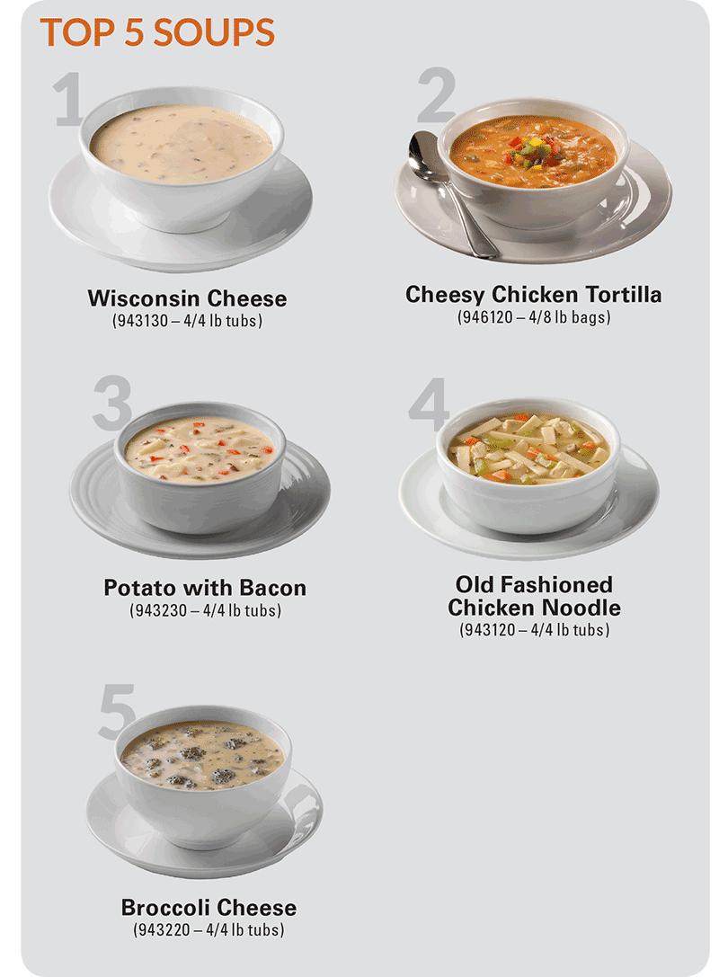 Top 5 Food service soups