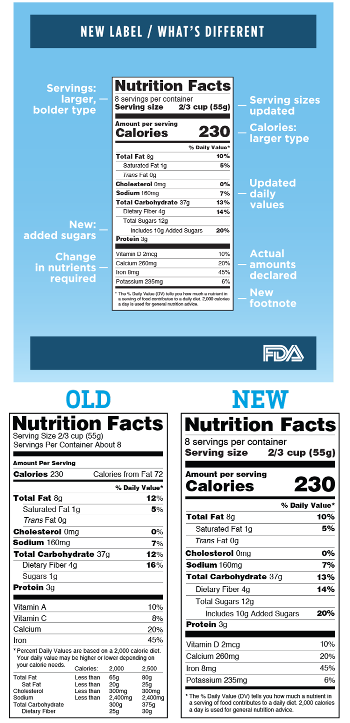 Foodservice_NutritionLabels.png