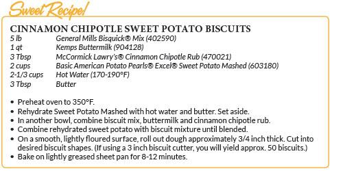Sweet-Recipe