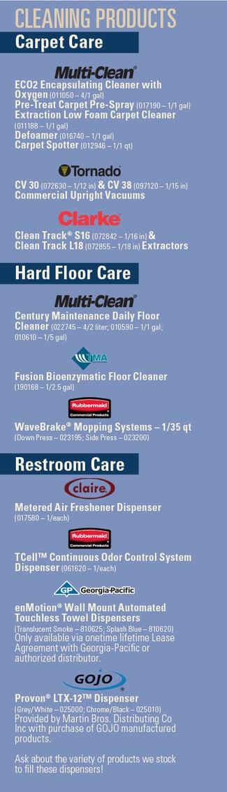 cleaningproductsitems