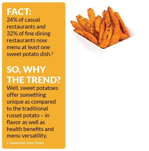 sweet-potatoe-trend